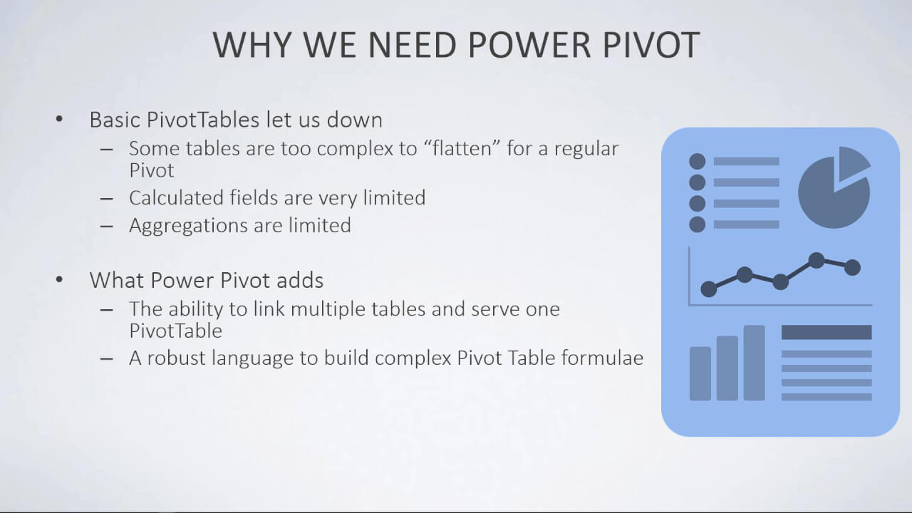 The Need for Power Pivot