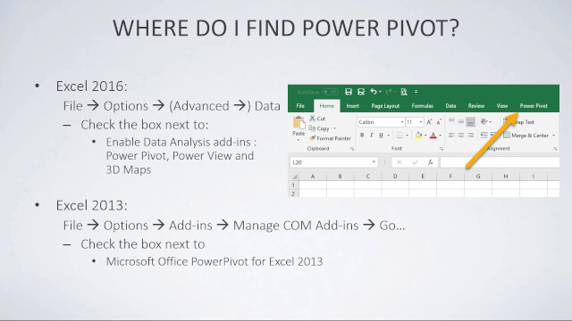 Acquiring Power Pivot and Power Query